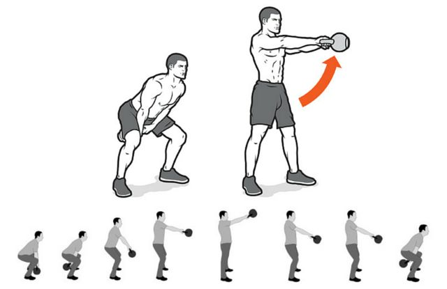 kettlebell-swing-training-exerceo