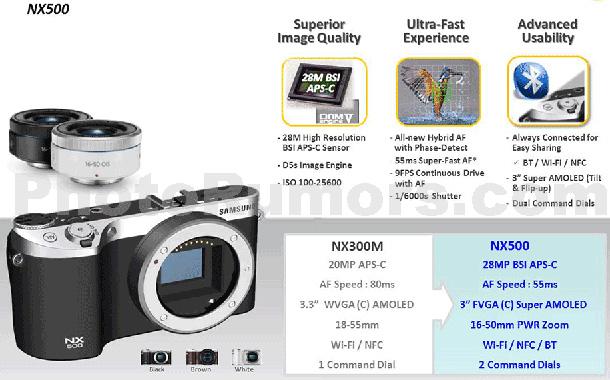 Samsung_NX500_(b)