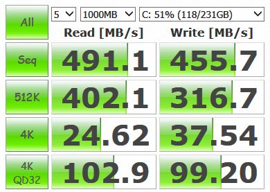 Samsung SSD 840 EVO Crystaldiskmark PRE