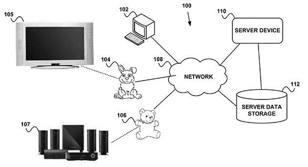 google-smart-toy-patent-2015-05-25-03