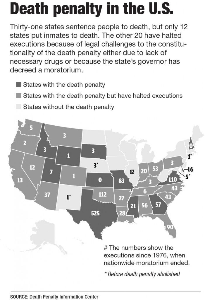 pena-di-morte