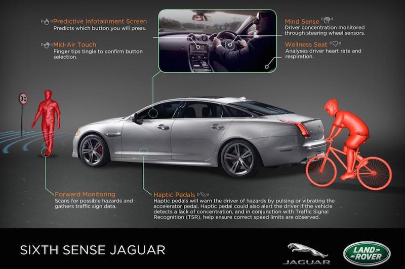 jaguar futuro