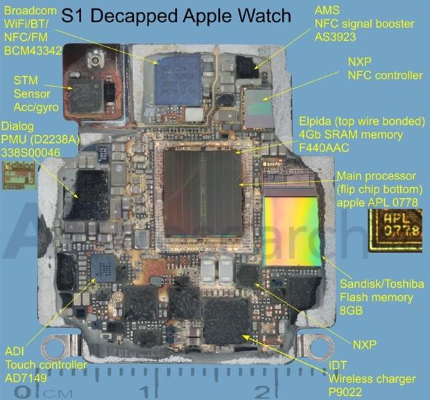 processore-s1