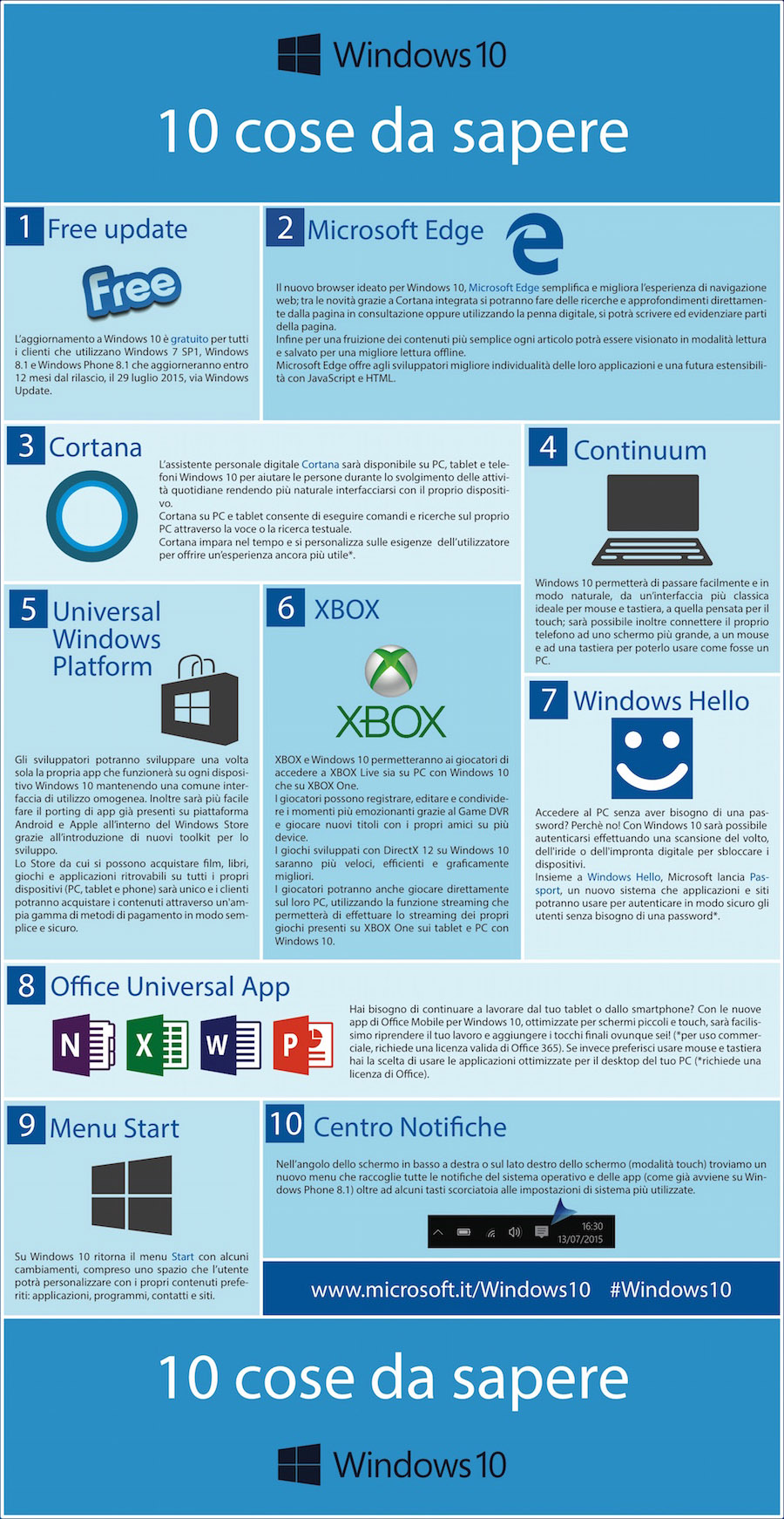 10 cose da sapere su Windows 10
