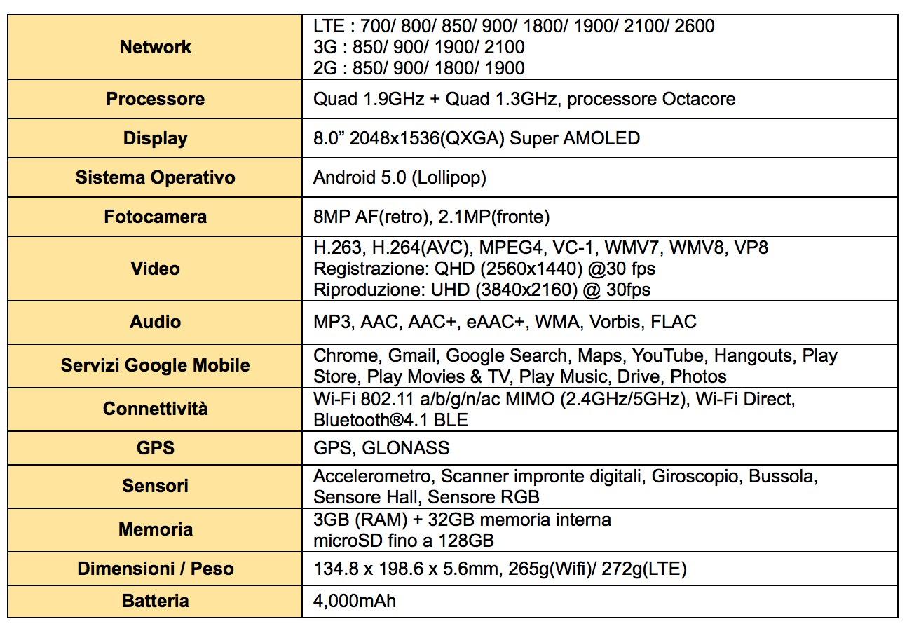 Galaxy Tab S2 da 8 pollici