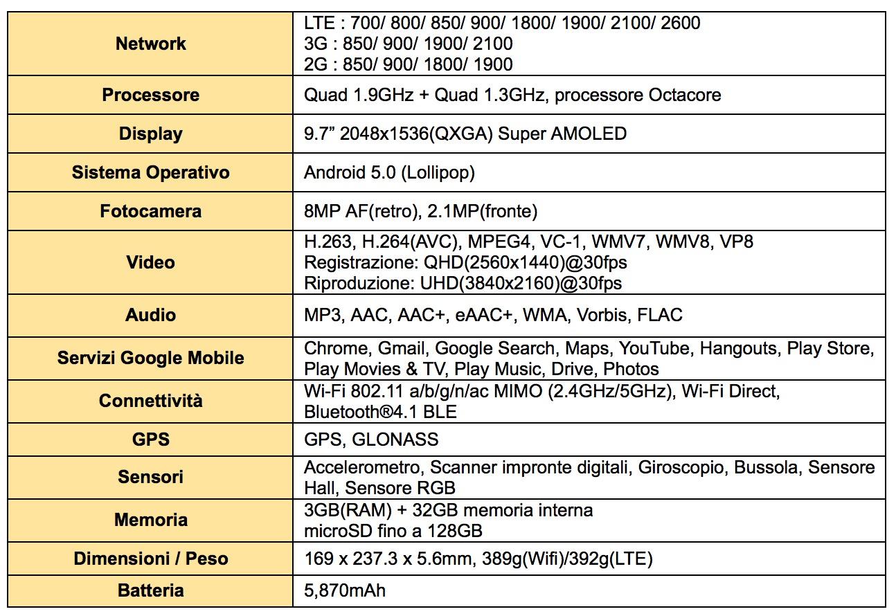 Galaxy Tab S2 da 9,7 pollici
