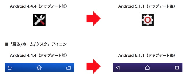 Xperia Z sony android 5.1.1