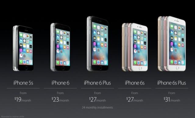 prezzi iPhone 6s