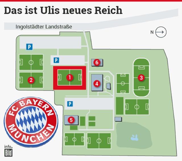 Academy Bayern