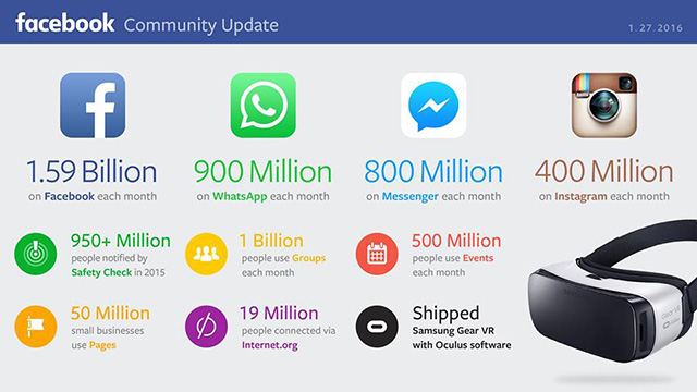 Facebook_Community_Update_Q4-2015