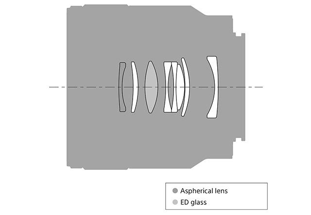Sony_FE-50mm-F2.8-Macro_Optical_Design