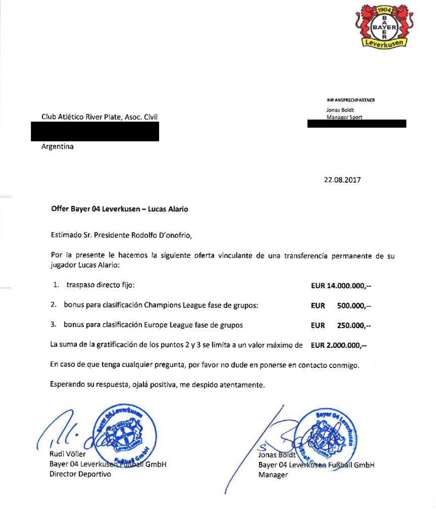 Offerta Leverkusen