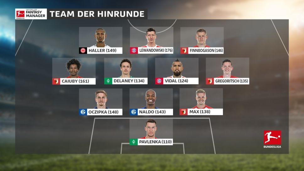 Bundesliga best