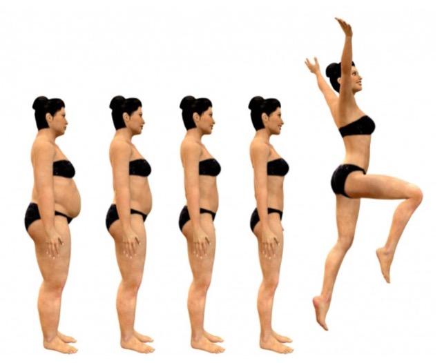 esercizi per persone in sovrappeso